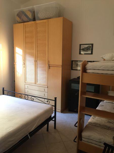 Mietobjekt Appartement 75601 Levanto