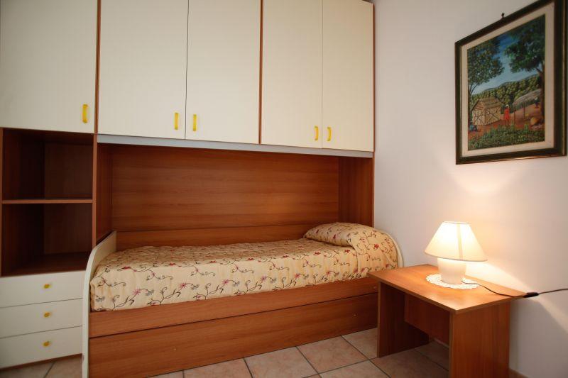 Schlafzimmer 6 Mietobjekt Höhlenwohnung 69168 Gallipoli